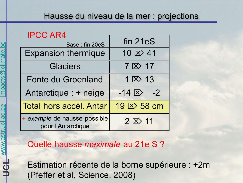 www.astr.ucl.ac.be impacts@climate.be UCL Hausse du niveau de la mer : projections fin 21eS Expansion thermique10 41 Glaciers7 17 Fonte du Groenland1 13 Antarctique : + neige-14 -2 Total hors accél.