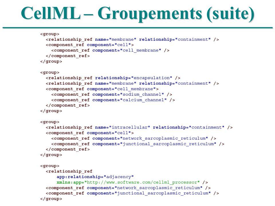 ______________________________ CellML – Groupements (suite)