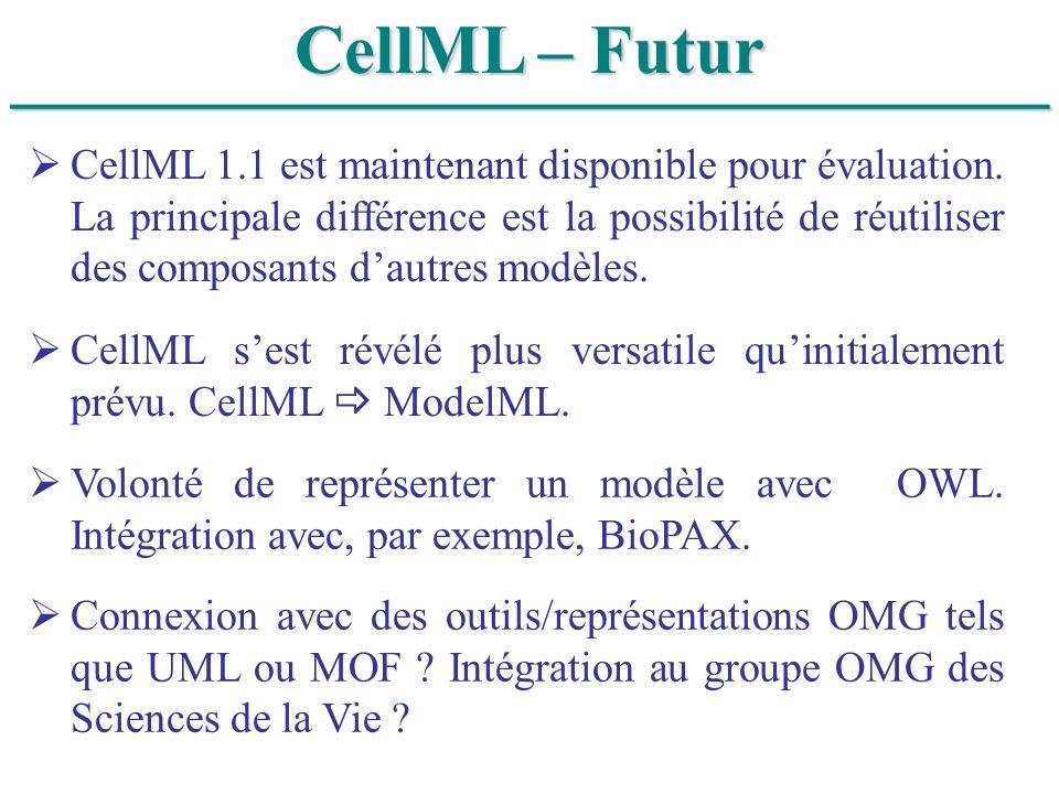 ______________________________ CellML – Futur CellML 1.1 est maintenant disponible pour évaluation. La principale différence est la possibilité de réu