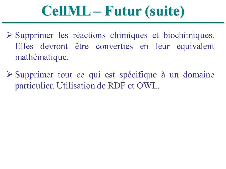 ______________________________ CellML – Futur (suite) Supprimer les réactions chimiques et biochimiques. Elles devront être converties en leur équival