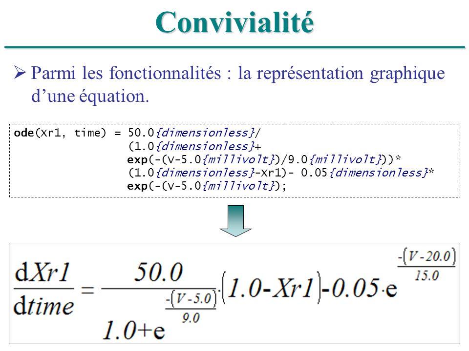 ______________________________Convivialité ode(Xr1, time) = 50.0{dimensionless}/ (1.0{dimensionless}+ exp(-(V-5.0{millivolt})/9.0{millivolt}))* (1.0{d
