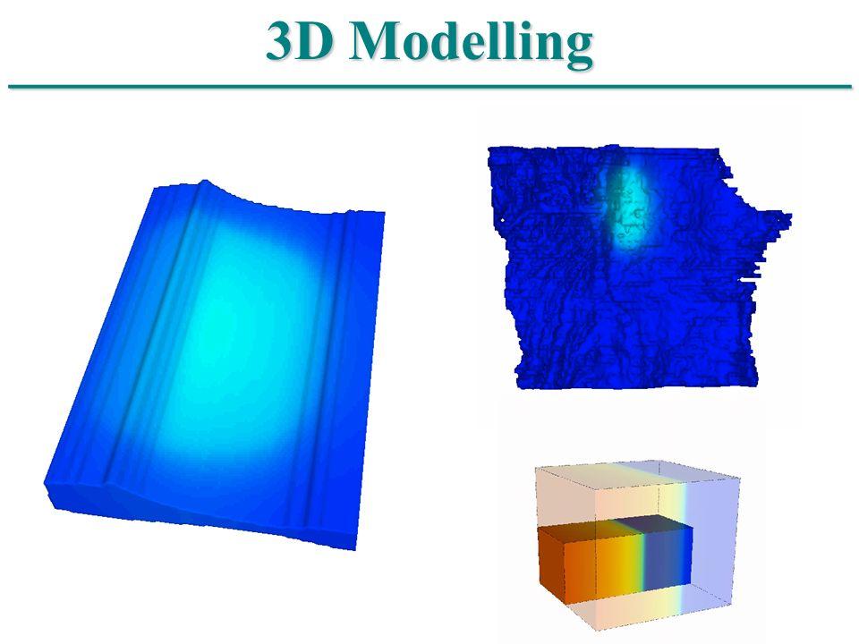 ______________________________ 3D Modelling