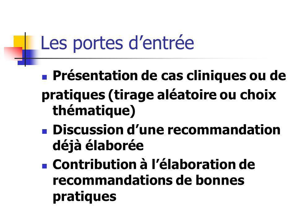 Les portes dentrée Présentation de cas cliniques ou de pratiques (tirage aléatoire ou choix thématique) Discussion dune recommandation déjà élaborée C
