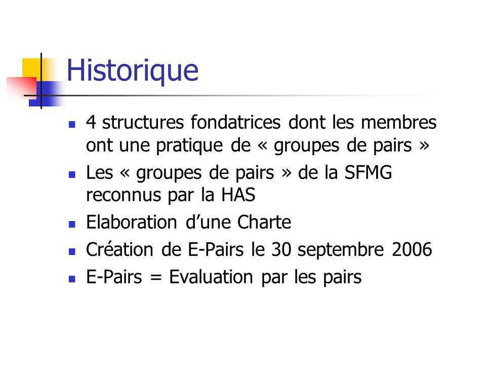Historique 4 structures fondatrices dont les membres ont une pratique de « groupes de pairs » Les « groupes de pairs » de la SFMG reconnus par la HAS