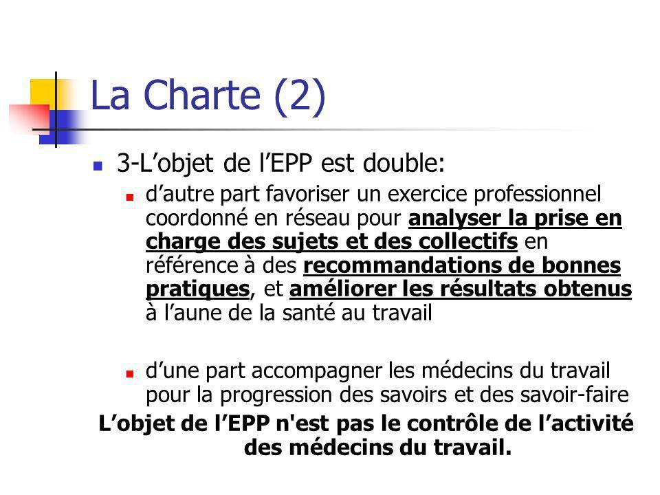 La Charte (2) 3-Lobjet de lEPP est double: dautre part favoriser un exercice professionnel coordonné en réseau pour analyser la prise en charge des su