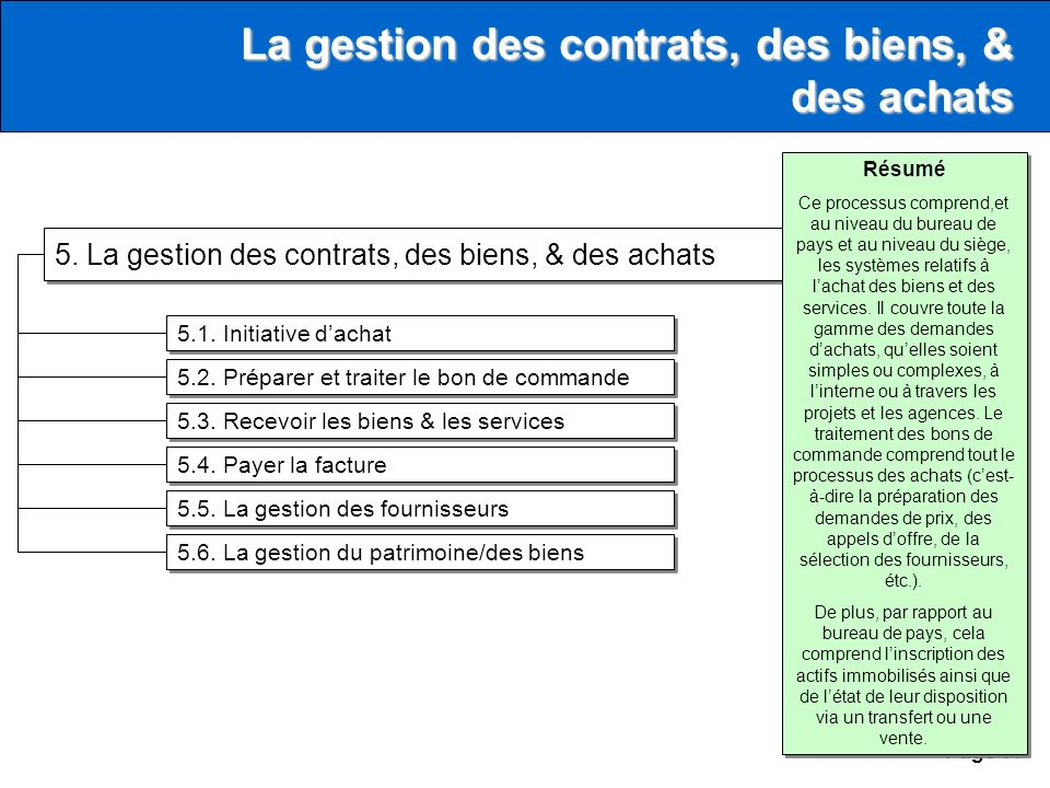 Page 11 5. La gestion des contrats, des biens, & des achats 5.1.