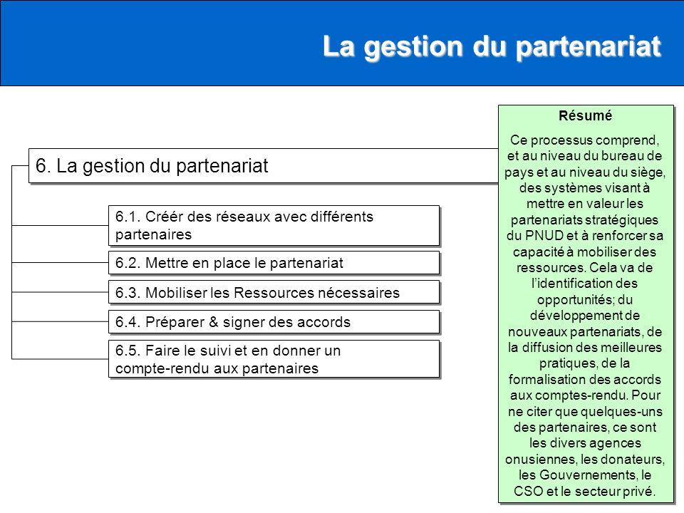 Page 12 6. La gestion du partenariat 6.1. Créér des réseaux avec différents partenaires 6.1.