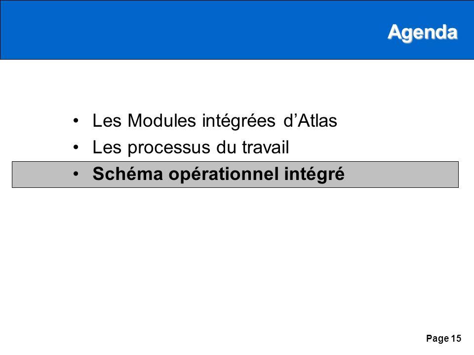 Page 15 Les Modules intégrées dAtlas Les processus du travail Schéma opérationnel intégré Agenda