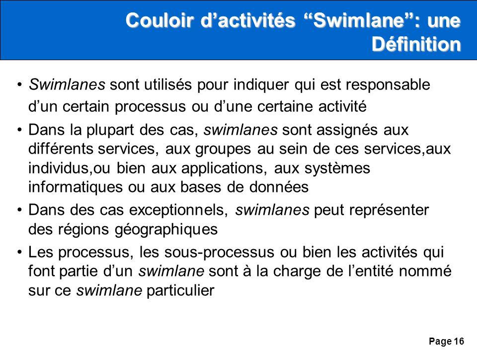 Page 16 Couloir dactivités Swimlane: une Définition Swimlanes sont utilisés pour indiquer qui est responsable dun certain processus ou dune certaine activité Dans la plupart des cas, swimlanes sont assignés aux différents services, aux groupes au sein de ces services,aux individus,ou bien aux applications, aux systèmes informatiques ou aux bases de données Dans des cas exceptionnels, swimlanes peut représenter des régions géographiques Les processus, les sous-processus ou bien les activités qui font partie dun swimlane sont à la charge de lentité nommé sur ce swimlane particulier