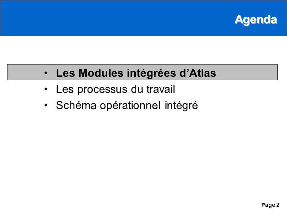 Page 2 Les Modules intégrées dAtlas Les processus du travail Schéma opérationnel intégré Agenda