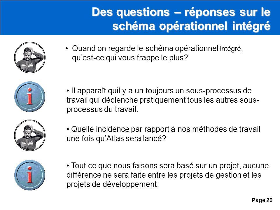 Page 20 Des questions – réponses sur le schéma opérationnel intégré Quand on regarde le schéma opérationnel intégré, quest-ce qui vous frappe le plus.