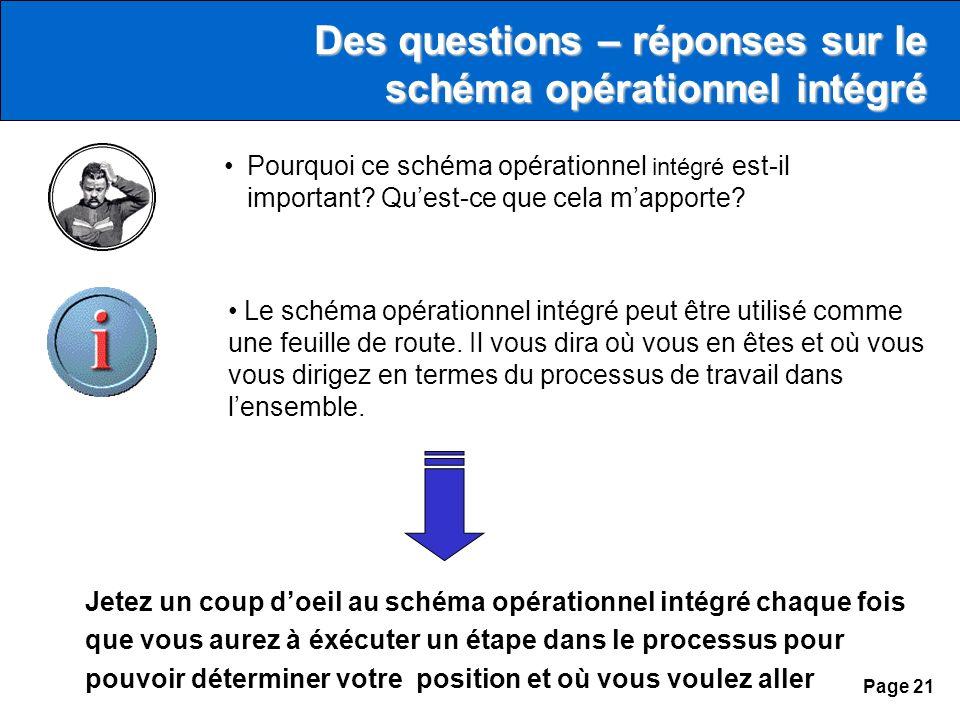 Page 21 Des questions – réponses sur le schéma opérationnel intégré Pourquoi ce schéma opérationnel intégré est-il important.