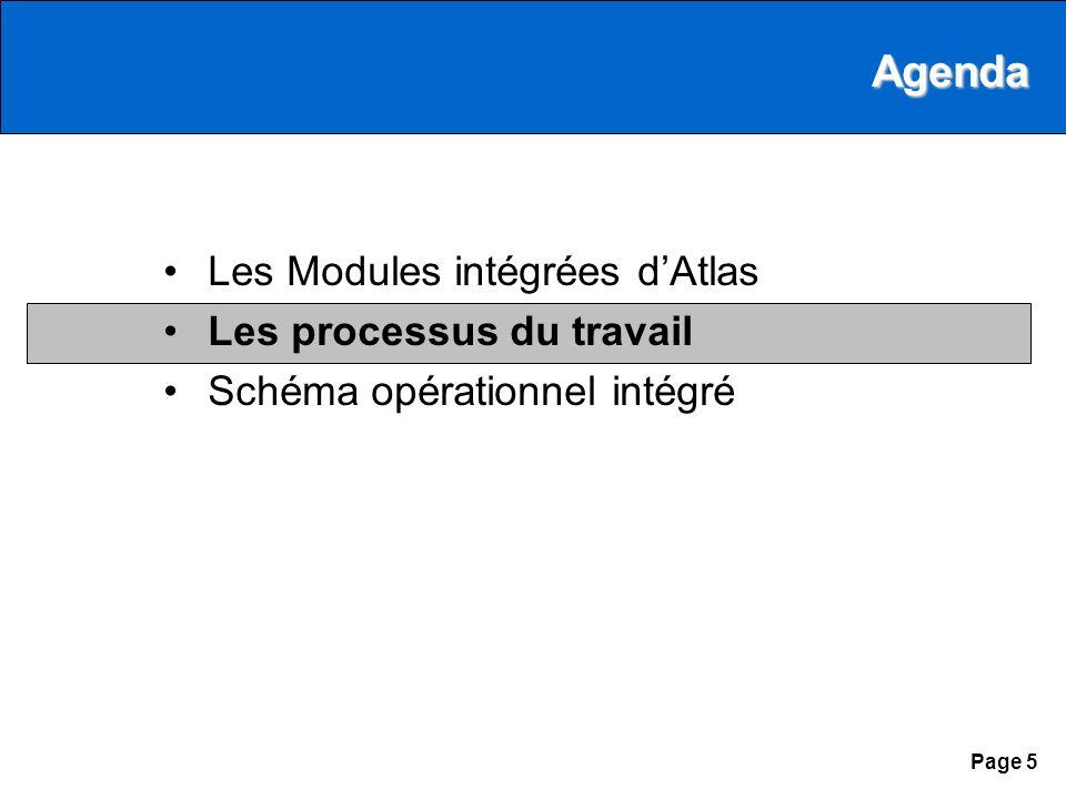 Page 5 Les Modules intégrées dAtlas Les processus du travail Schéma opérationnel intégré Agenda