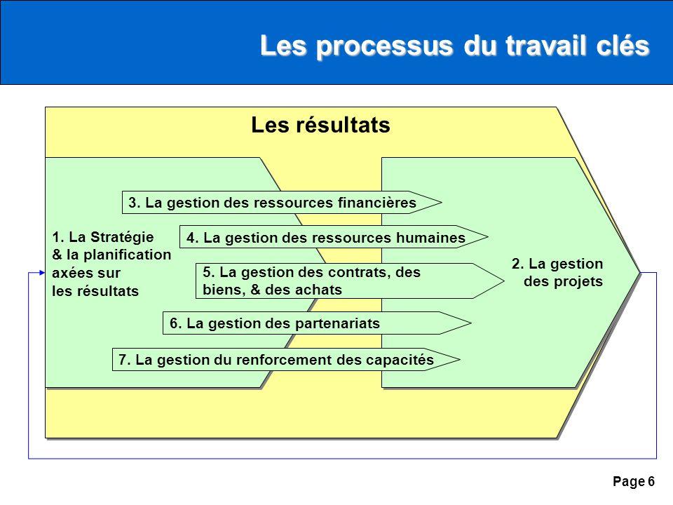 Page 6 Les résultats 2. La gestion des projets 2.