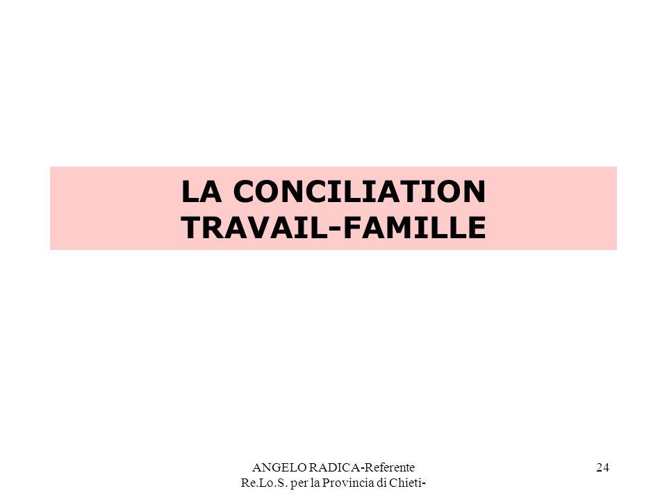 ANGELO RADICA-Referente Re.Lo.S. per la Provincia di Chieti- 24 LA CONCILIATION TRAVAIL-FAMILLE