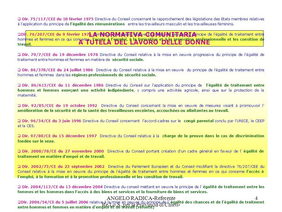 ANGELO RADICA-Referente Re.Lo.S.per la Provincia di Chieti- 25 La Loi 8 marzo 2000, n.