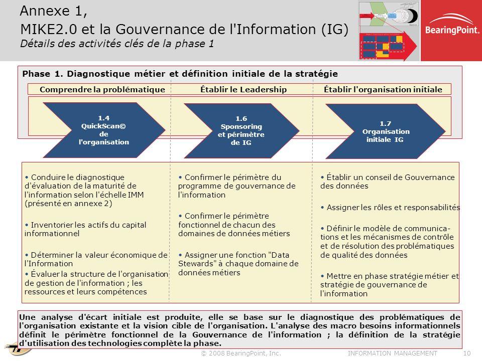 © 2008 BearingPoint, Inc.10INFORMATION MANAGEMENT Phase 1. Diagnostique métier et définition initiale de la stratégie Comprendre la problématique 1.4