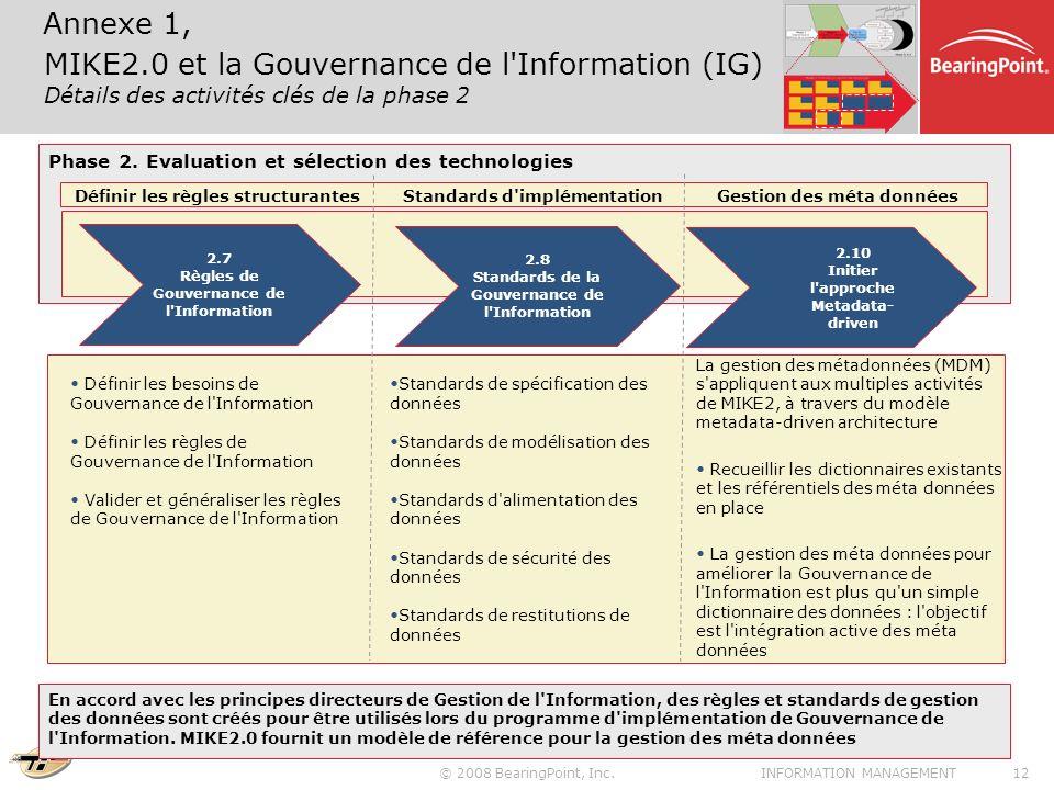 © 2008 BearingPoint, Inc.12INFORMATION MANAGEMENT Phase 2. Evaluation et sélection des technologies Définir les règles structurantes 2.7 Règles de Gou