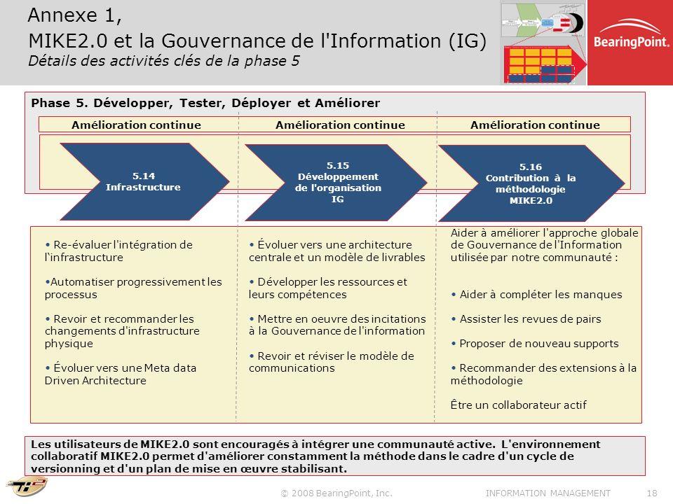 © 2008 BearingPoint, Inc.18INFORMATION MANAGEMENT Phase 5. Développer, Tester, Déployer et Améliorer Amélioration continue 5.14 Infrastructure 5.15 Dé