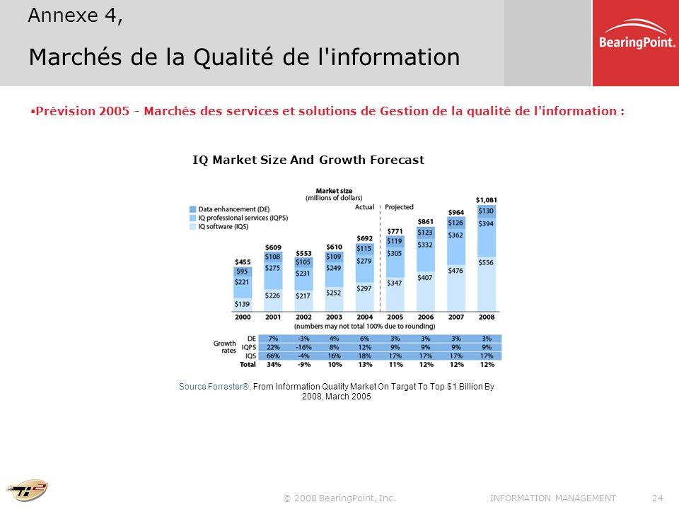 © 2008 BearingPoint, Inc.24INFORMATION MANAGEMENT Marchés de la Qualité de l'information Prévision 2005 - Marchés des services et solutions de Gestion