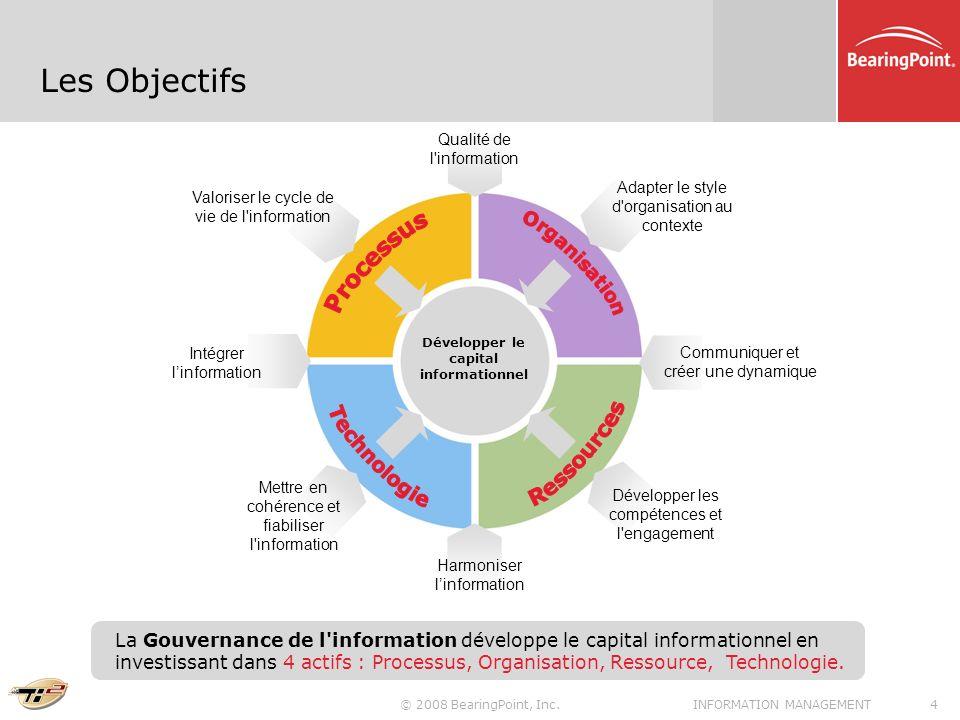© 2008 BearingPoint, Inc.4INFORMATION MANAGEMENT Les Objectifs La Gouvernance de l'information développe le capital informationnel en investissant dan