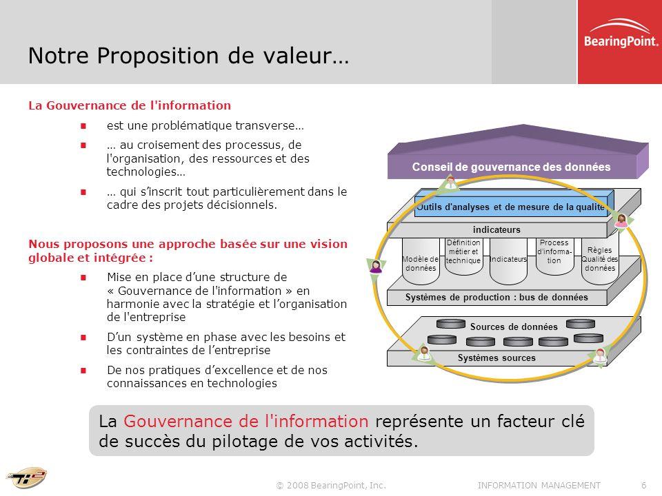 © 2008 BearingPoint, Inc.6INFORMATION MANAGEMENT Notre Proposition de valeur… La Gouvernance de l'information est une problématique transverse… … au c