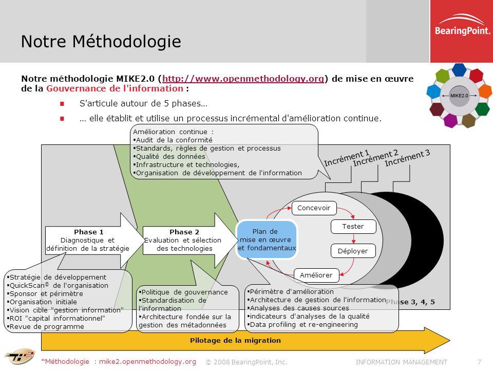 © 2008 BearingPoint, Inc.7INFORMATION MANAGEMENT Pilotage de la migration Notre Méthodologie Notre méthodologie MIKE2.0 (http://www.openmethodology.or
