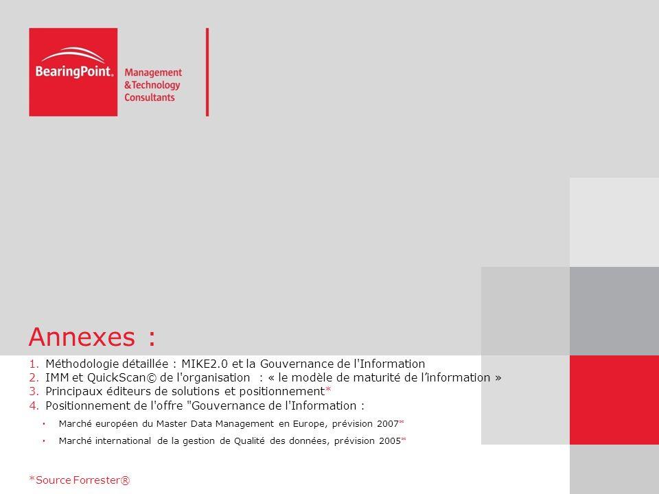 Annexes : 1.Méthodologie détaillée : MIKE2.0 et la Gouvernance de l'Information 2.IMM et QuickScan© de l'organisation : « le modèle de maturité de lin