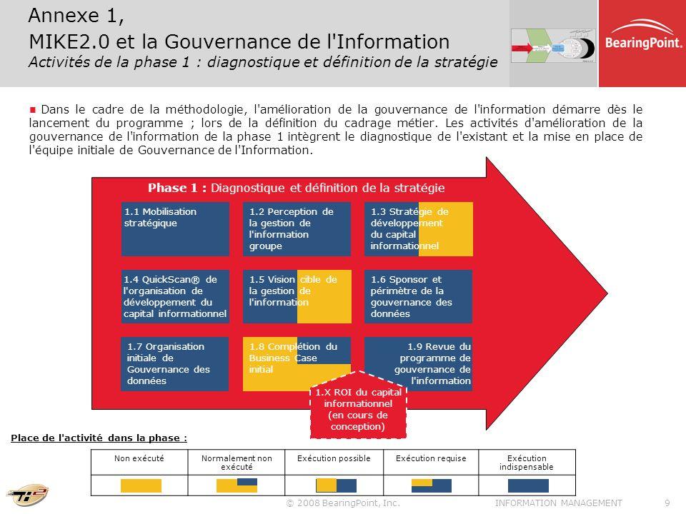 © 2008 BearingPoint, Inc.9INFORMATION MANAGEMENT Dans le cadre de la méthodologie, l'amélioration de la gouvernance de l'information démarre dès le la