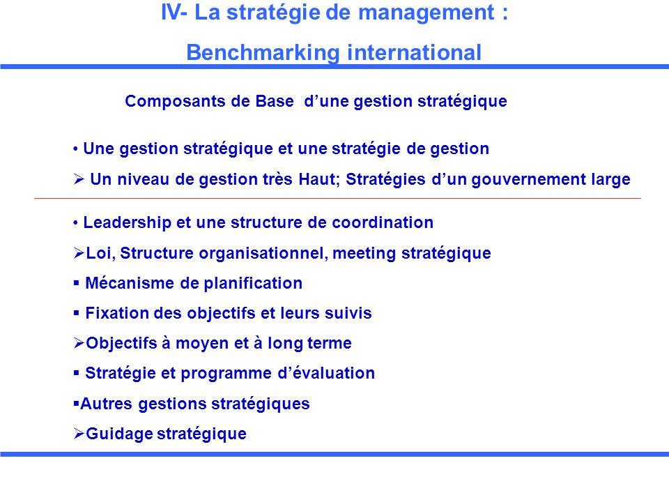 IV- La stratégie de management : Benchmarking international Composants de Base dune gestion stratégique Une gestion stratégique et une stratégie de gestion Un niveau de gestion très Haut; Stratégies dun gouvernement large Leadership et une structure de coordination Loi, Structure organisationnel, meeting stratégique Mécanisme de planification Fixation des objectifs et leurs suivis Objectifs à moyen et à long terme Stratégie et programme dévaluation Autres gestions stratégiques Guidage stratégique
