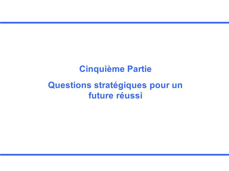 Cinquième Partie Questions stratégiques pour un future réussi