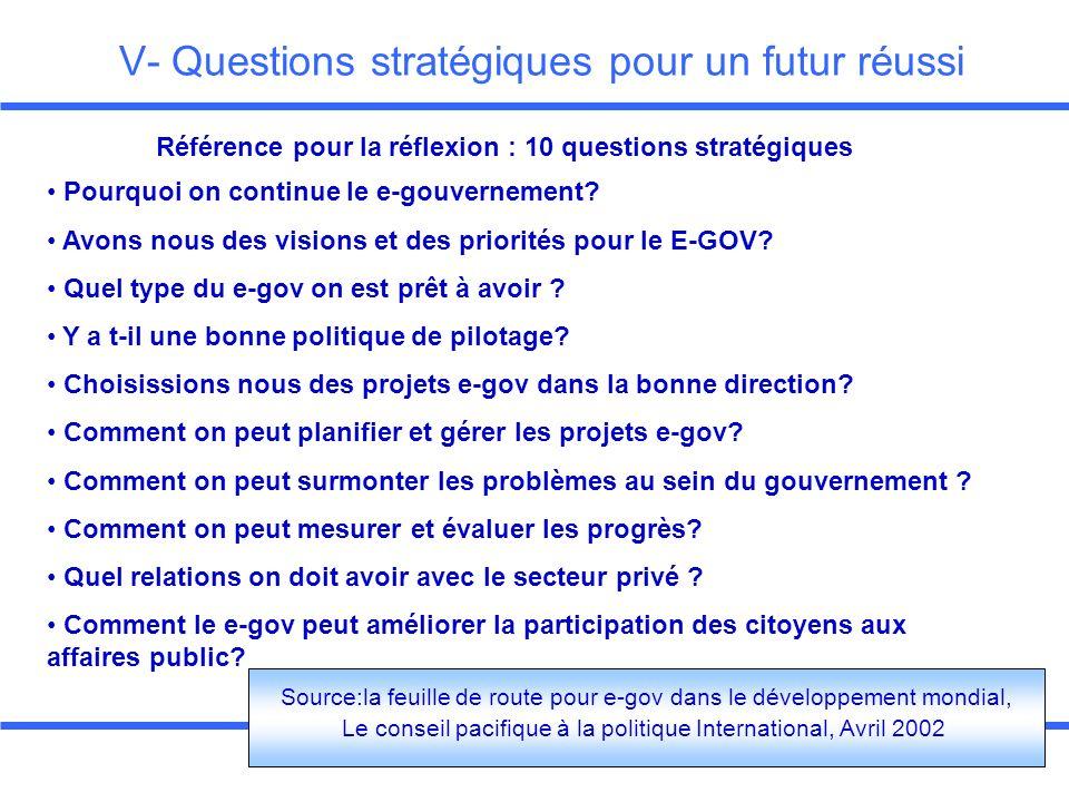 V- Questions stratégiques pour un futur réussi Pourquoi on continue le e-gouvernement.