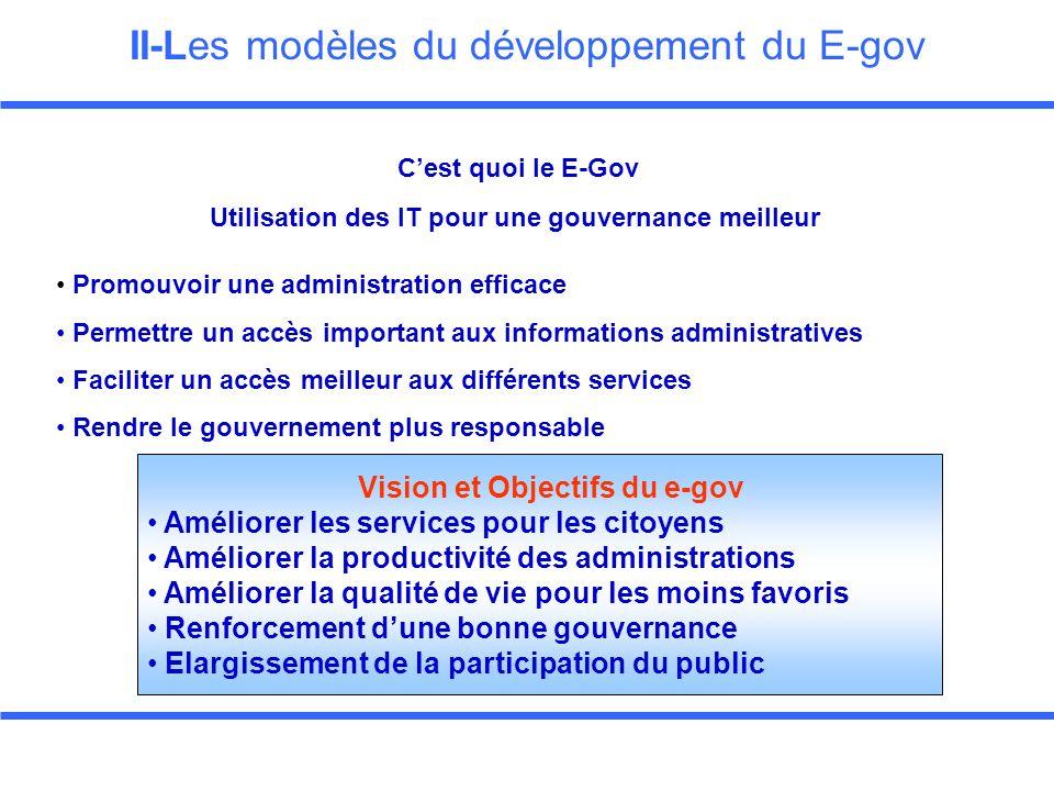 II-Les modèles de développement de E-gov Vision : Des services administratifs meilleurs Offre des services administratif traditionnel Offre des services orienté client