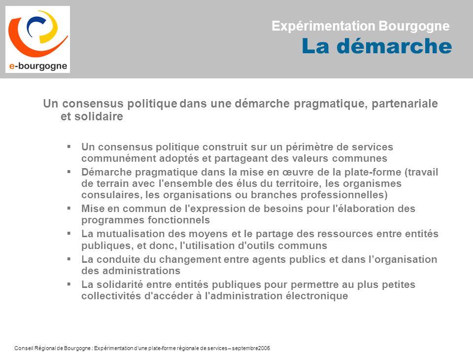 Conseil Régional de Bourgogne : Expérimentation dune plate-forme régionale de services – septembre2005 Un consensus politique dans une démarche pragma