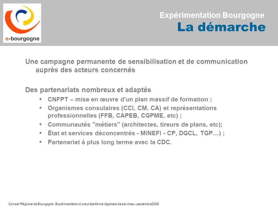 Conseil Régional de Bourgogne : Expérimentation dune plate-forme régionale de services – septembre2005 Une campagne permanente de sensibilisation et d