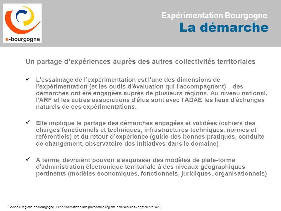 Conseil Régional de Bourgogne : Expérimentation dune plate-forme régionale de services – septembre2005 Un partage dexpériences auprès des autres colle
