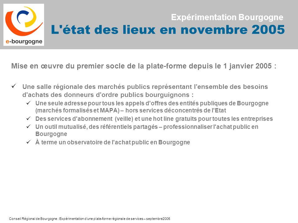Conseil Régional de Bourgogne : Expérimentation dune plate-forme régionale de services – septembre2005 Mise en œuvre du premier socle de la plate-form