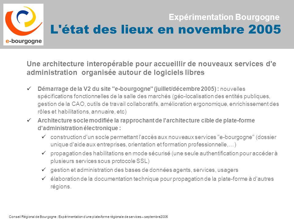 Conseil Régional de Bourgogne : Expérimentation dune plate-forme régionale de services – septembre2005 Une architecture interopérable pour accueillir