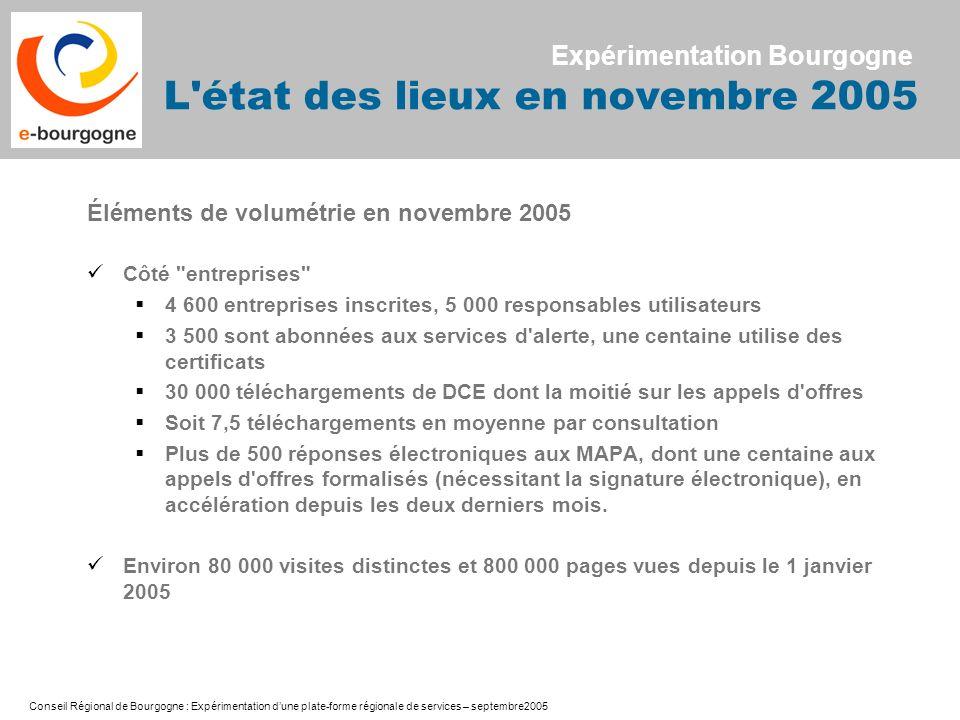 Conseil Régional de Bourgogne : Expérimentation dune plate-forme régionale de services – septembre2005 Éléments de volumétrie en novembre 2005 Côté