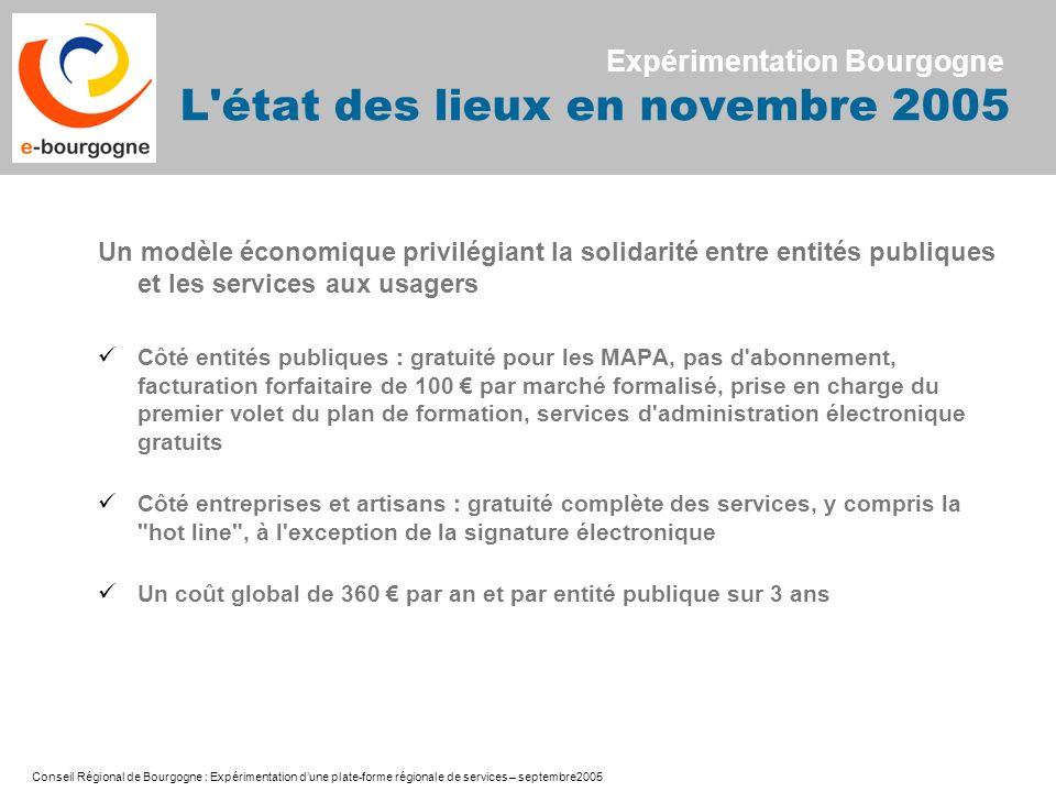 Conseil Régional de Bourgogne : Expérimentation dune plate-forme régionale de services – septembre2005 Un modèle économique privilégiant la solidarité