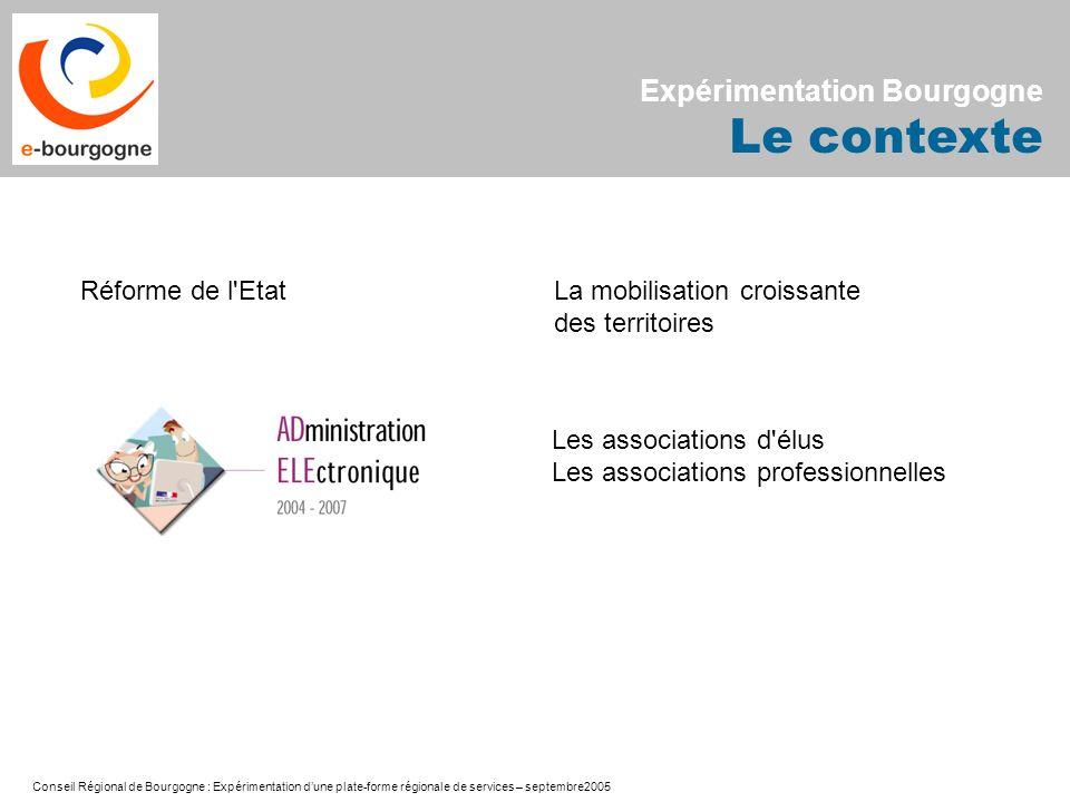 Conseil Régional de Bourgogne : Expérimentation dune plate-forme régionale de services – septembre2005 Expérimentation Bourgogne Le contexte Les assoc