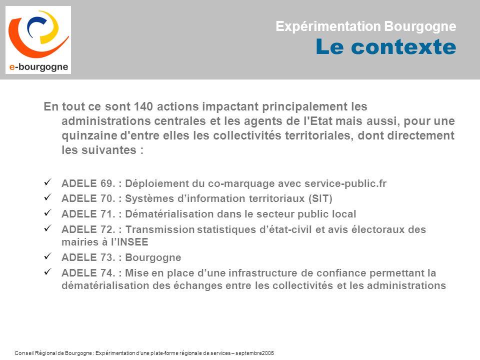 Conseil Régional de Bourgogne : Expérimentation dune plate-forme régionale de services – septembre2005 En tout ce sont 140 actions impactant principal