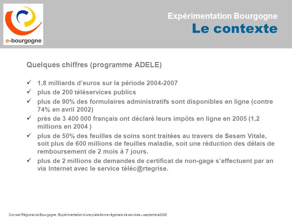 Conseil Régional de Bourgogne : Expérimentation dune plate-forme régionale de services – septembre2005 Quelques chiffres (programme ADELE) 1,8 milliar