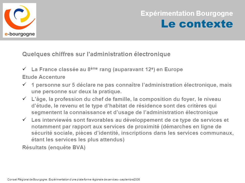 Conseil Régional de Bourgogne : Expérimentation dune plate-forme régionale de services – septembre2005 Quelques chiffres sur l'administration électron