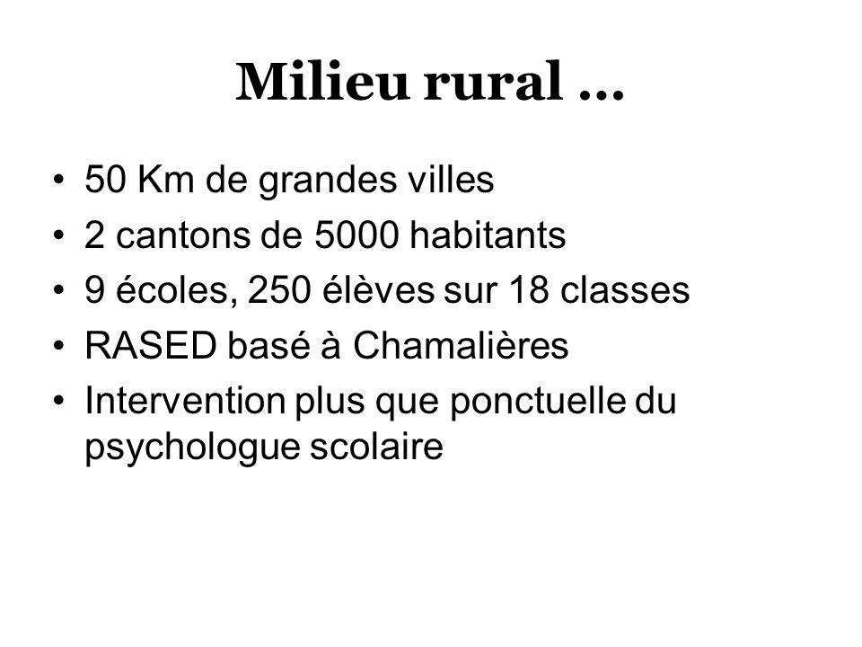 Milieu rural … 50 Km de grandes villes 2 cantons de 5000 habitants 9 écoles, 250 élèves sur 18 classes RASED basé à Chamalières Intervention plus que ponctuelle du psychologue scolaire