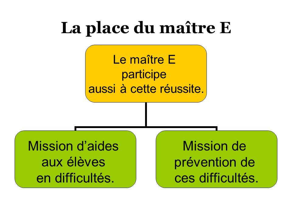 La place du maître E Le maître E participe aussi à cette réussite.
