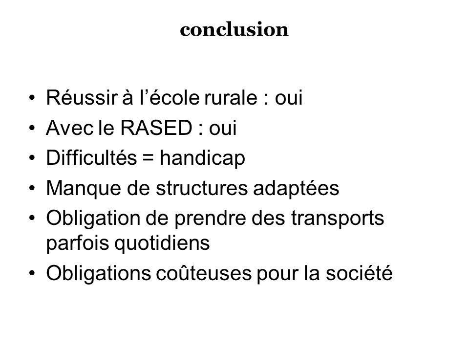 conclusion Réussir à lécole rurale : oui Avec le RASED : oui Difficultés = handicap Manque de structures adaptées Obligation de prendre des transports parfois quotidiens Obligations coûteuses pour la société