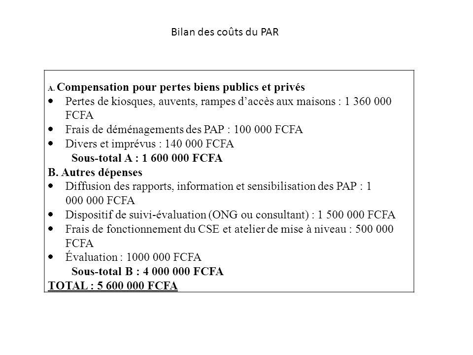 P A. Compensation pour pertes biens publics et privés Pertes de kiosques, auvents, rampes daccès aux maisons : 1 360 000 FCFA Frais de déménagements d