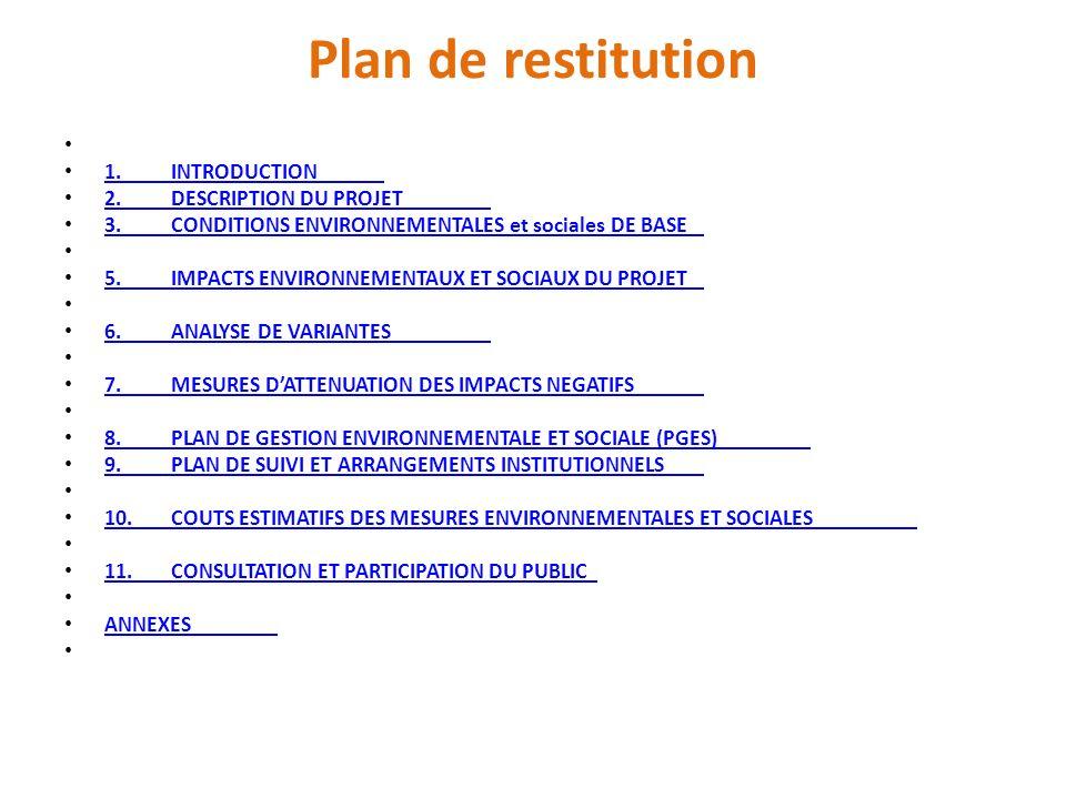 Plan de restitution 1.INTRODUCTION 1.INTRODUCTION 2.DESCRIPTION DU PROJET 2.DESCRIPTION DU PROJET 3.CONDITIONS ENVIRONNEMENTALES et sociales DE BASE 3