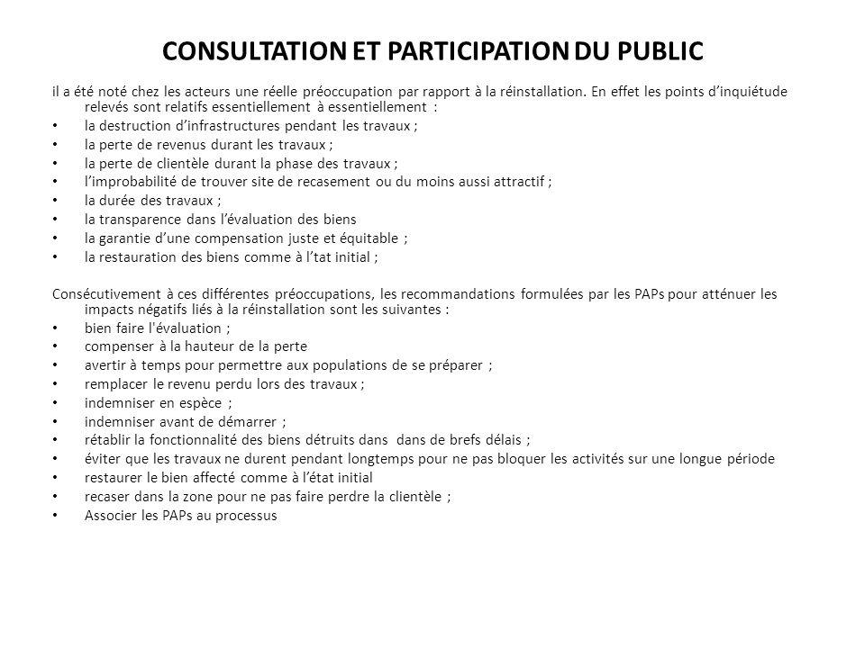 CONSULTATION ET PARTICIPATION DU PUBLIC il a été noté chez les acteurs une réelle préoccupation par rapport à la réinstallation. En effet les points d